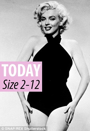 The Truth Behind Marilyn Monroe S Dress Size California
